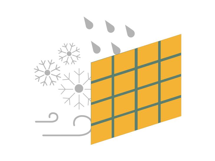 Minimize Weather Delays